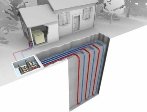 geotermia-residencias